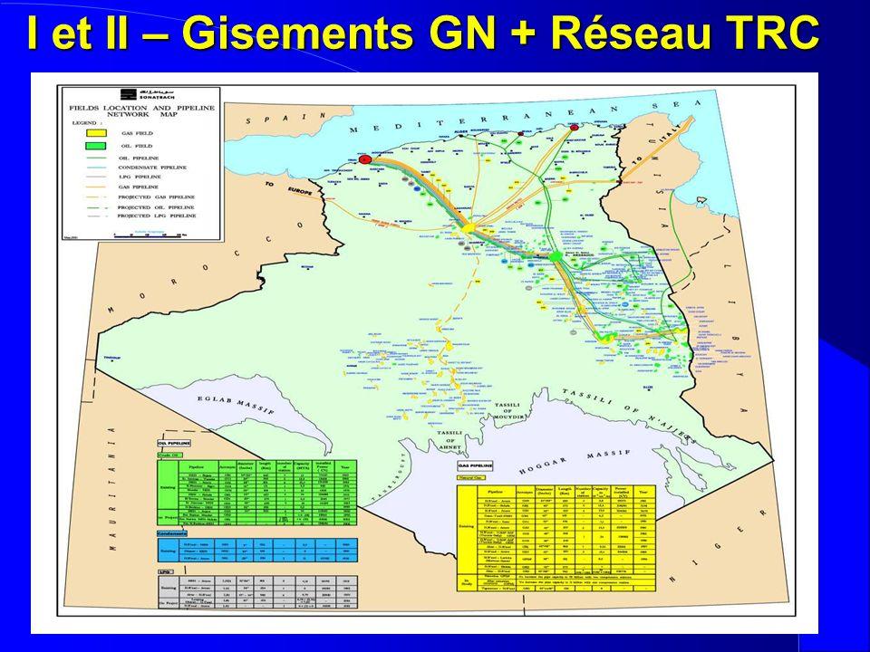 I et II – Gisements GN + Réseau TRC