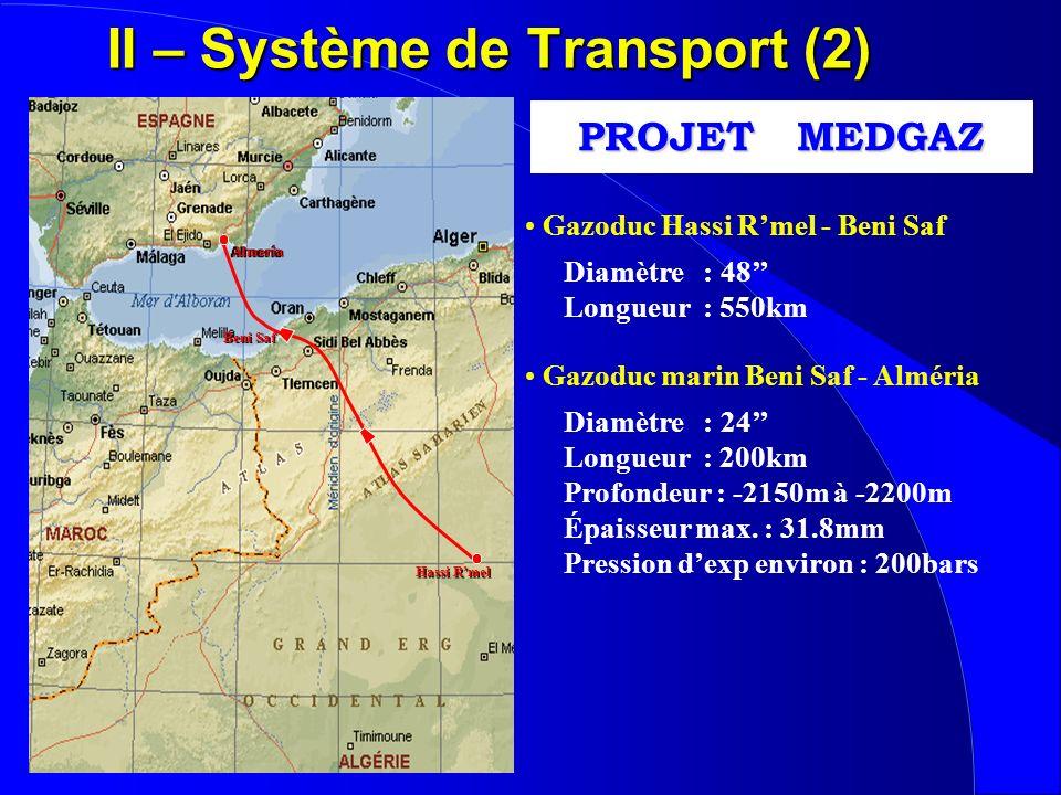 II – Système de Transport (2)