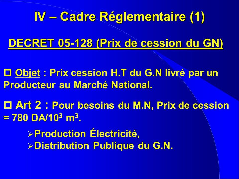 IV – Cadre Réglementaire (1)