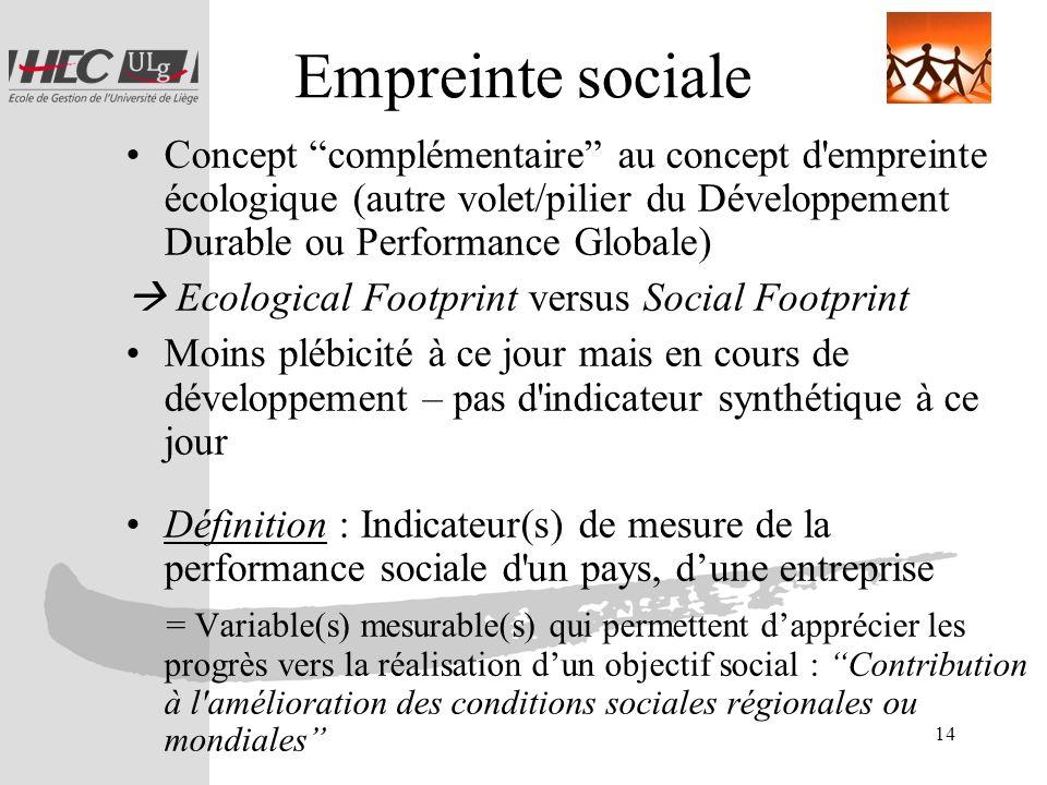Empreinte sociale Concept complémentaire au concept d empreinte écologique (autre volet/pilier du Développement Durable ou Performance Globale)