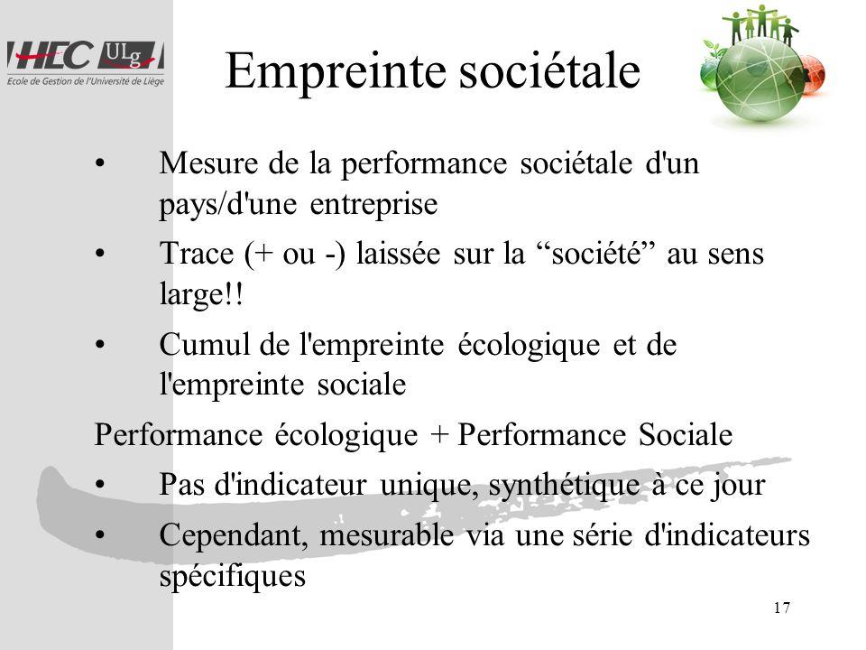 Empreinte sociétale Mesure de la performance sociétale d un pays/d une entreprise. Trace (+ ou -) laissée sur la société au sens large!!