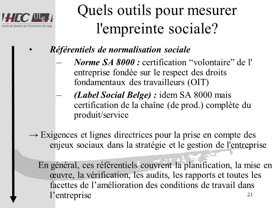 Quels outils pour mesurer l empreinte sociale