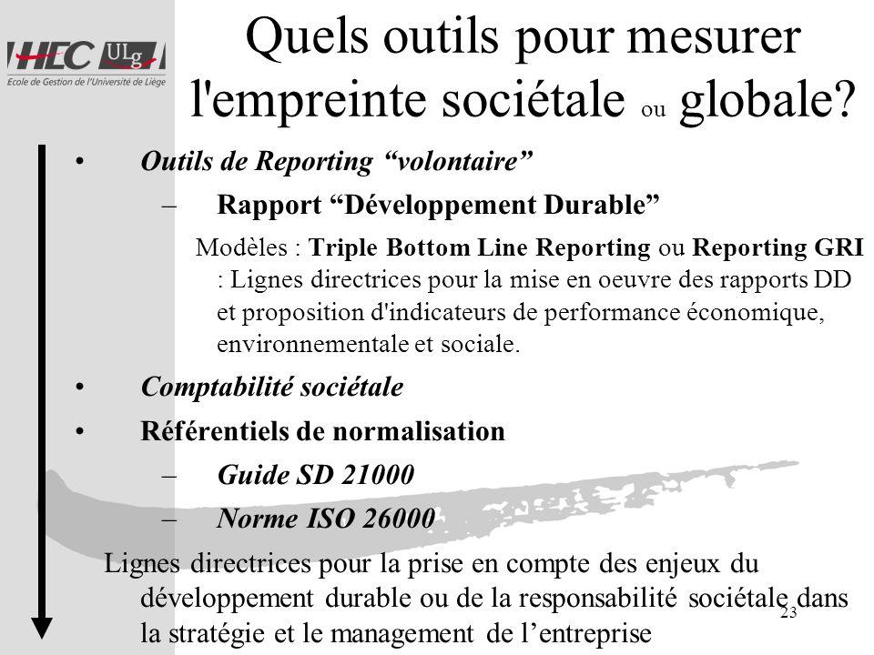 Quels outils pour mesurer l empreinte sociétale ou globale
