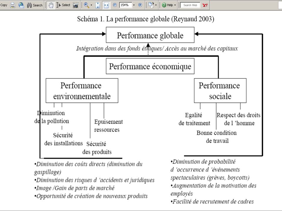 Performance globale (ou durable)