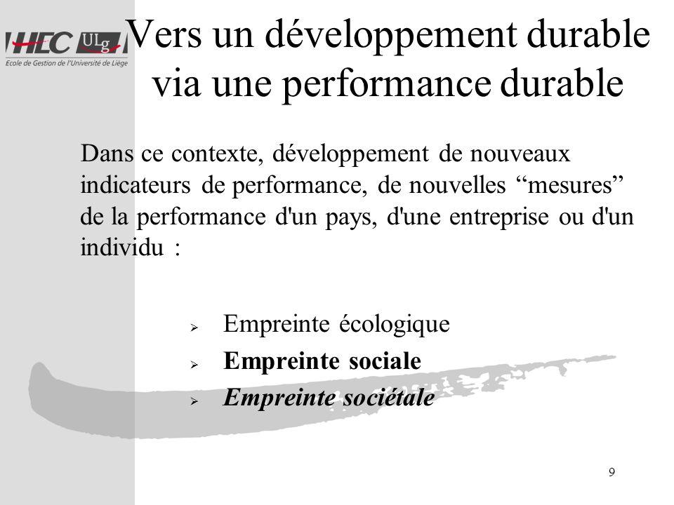 Vers un développement durable via une performance durable
