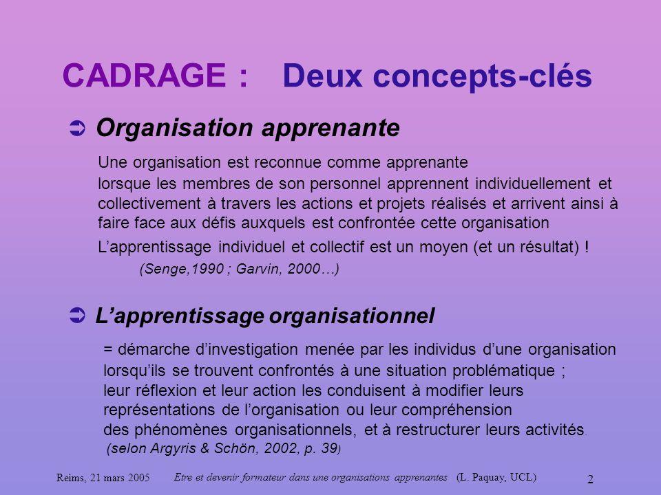 CADRAGE : Deux concepts-clés  Organisation apprenante