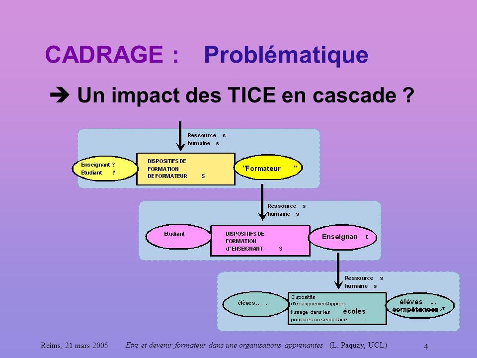 CADRAGE : Problématique  Un impact des TICE en cascade