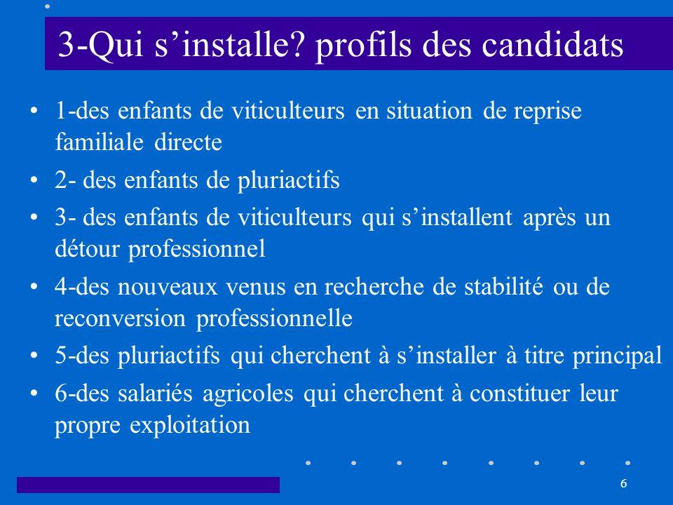 3-Qui s'installe profils des candidats