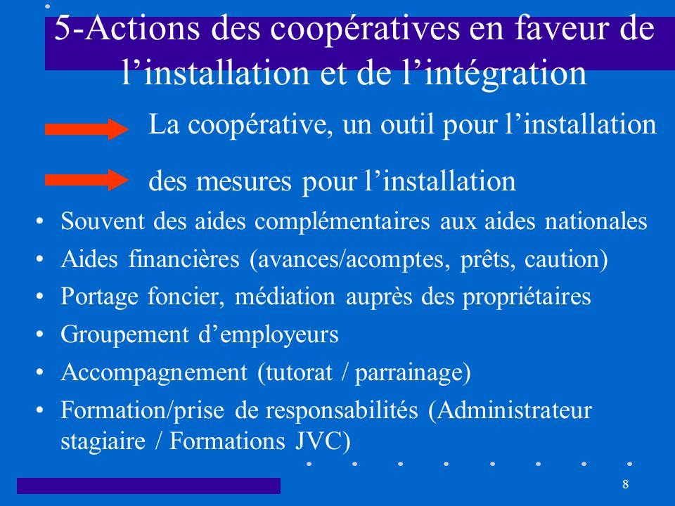 5-Actions des coopératives en faveur de l'installation et de l'intégration