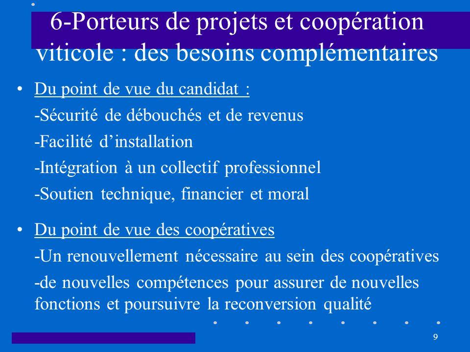 6-Porteurs de projets et coopération viticole : des besoins complémentaires
