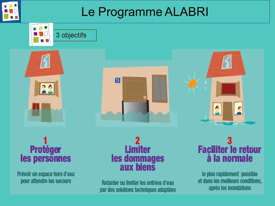 Le Programme ALABRI 3 objectifs
