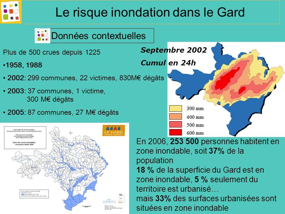 Le risque inondation dans le Gard