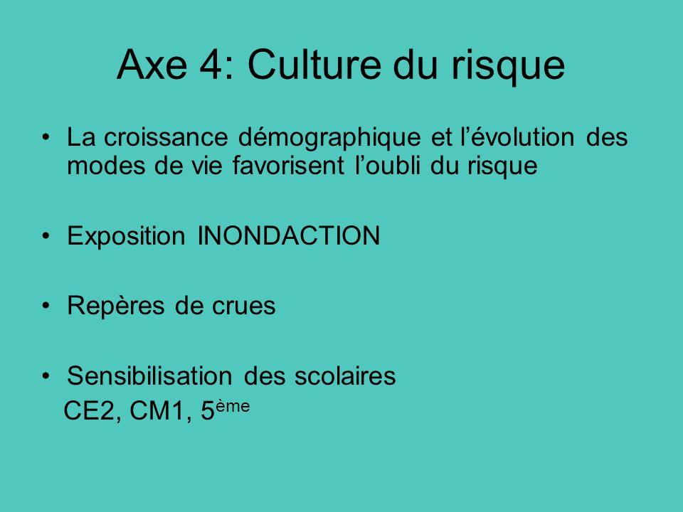 Axe 4: Culture du risque La croissance démographique et l'évolution des modes de vie favorisent l'oubli du risque.
