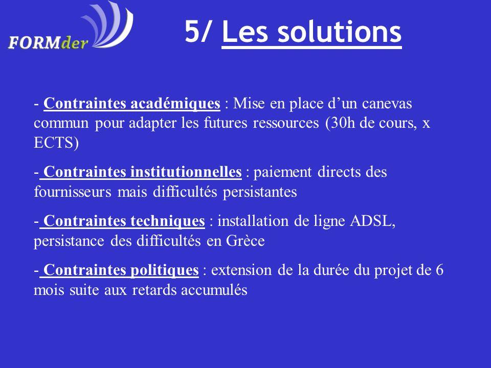 5/ Les solutions Contraintes académiques : Mise en place d'un canevas commun pour adapter les futures ressources (30h de cours, x ECTS)