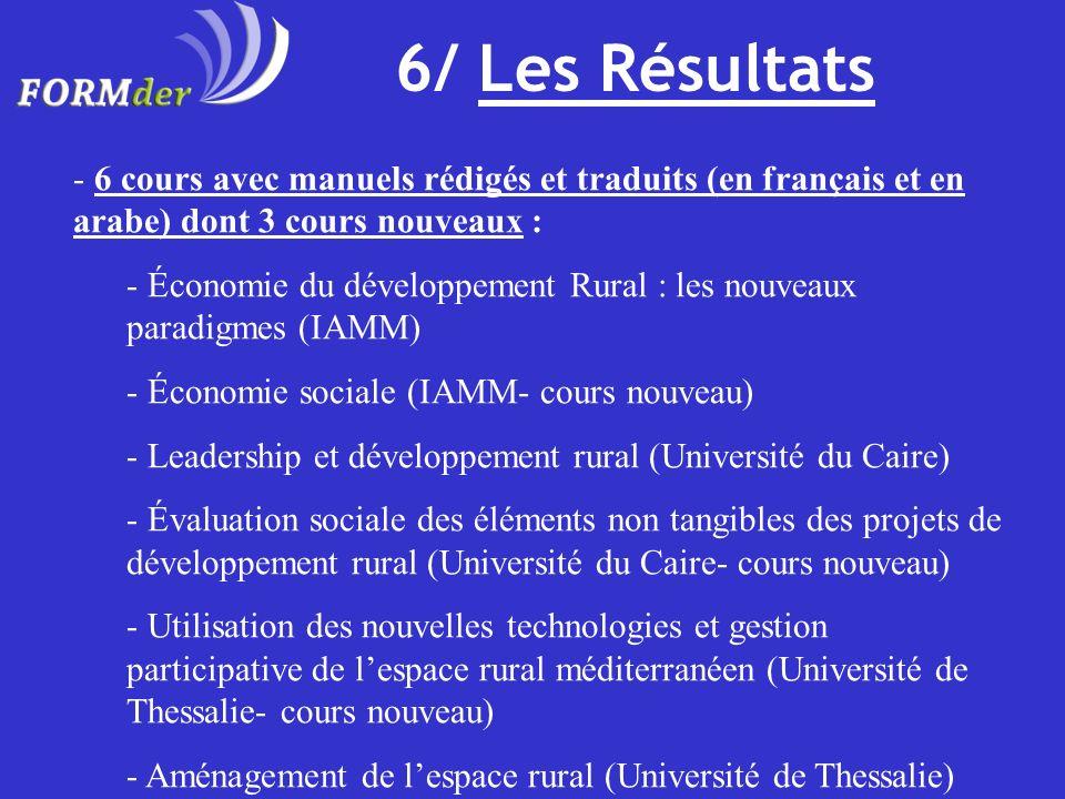 6/ Les Résultats 6 cours avec manuels rédigés et traduits (en français et en arabe) dont 3 cours nouveaux :