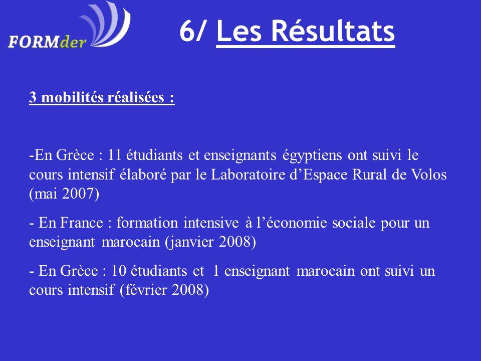 6/ Les Résultats 3 mobilités réalisées :