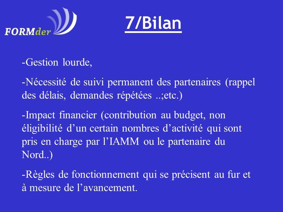 7/Bilan Gestion lourde, Nécessité de suivi permanent des partenaires (rappel des délais, demandes répétées ..;etc.)