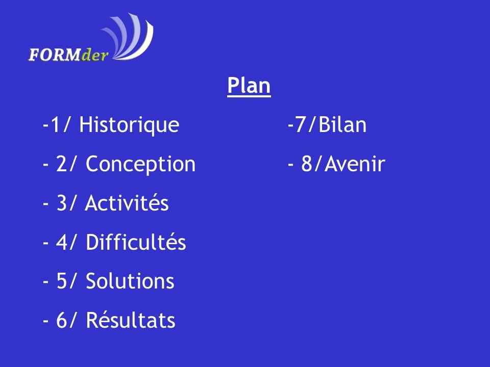 Plan 1/ Historique -7/Bilan. - 2/ Conception - 8/Avenir. - 3/ Activités. - 4/ Difficultés. - 5/ Solutions.