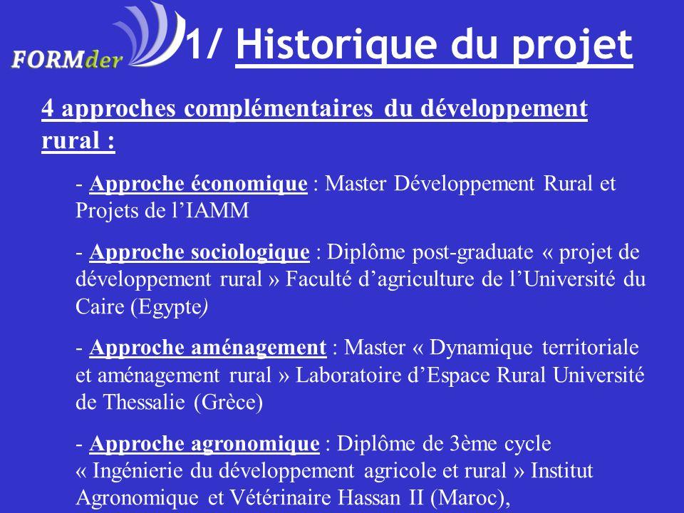 1/ Historique du projet 4 approches complémentaires du développement rural : Approche économique : Master Développement Rural et Projets de l'IAMM.