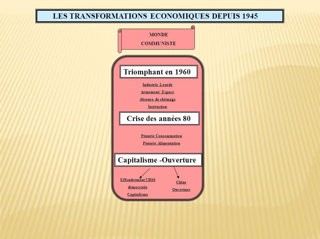 LES TRANSFORMATIONS ECONOMIQUES DEPUIS 1945