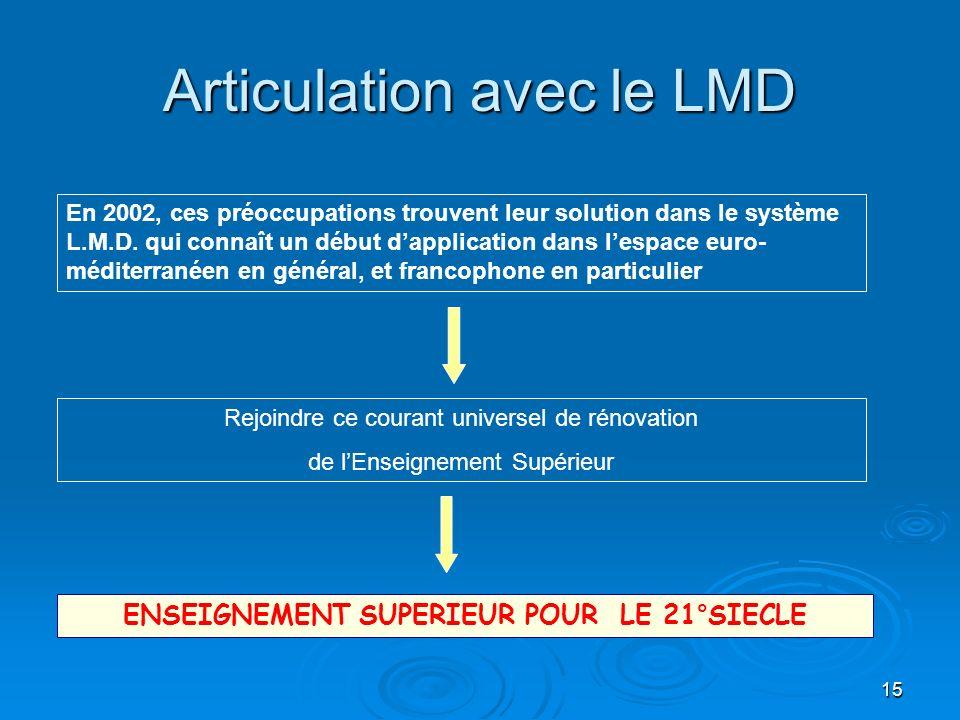 Articulation avec le LMD