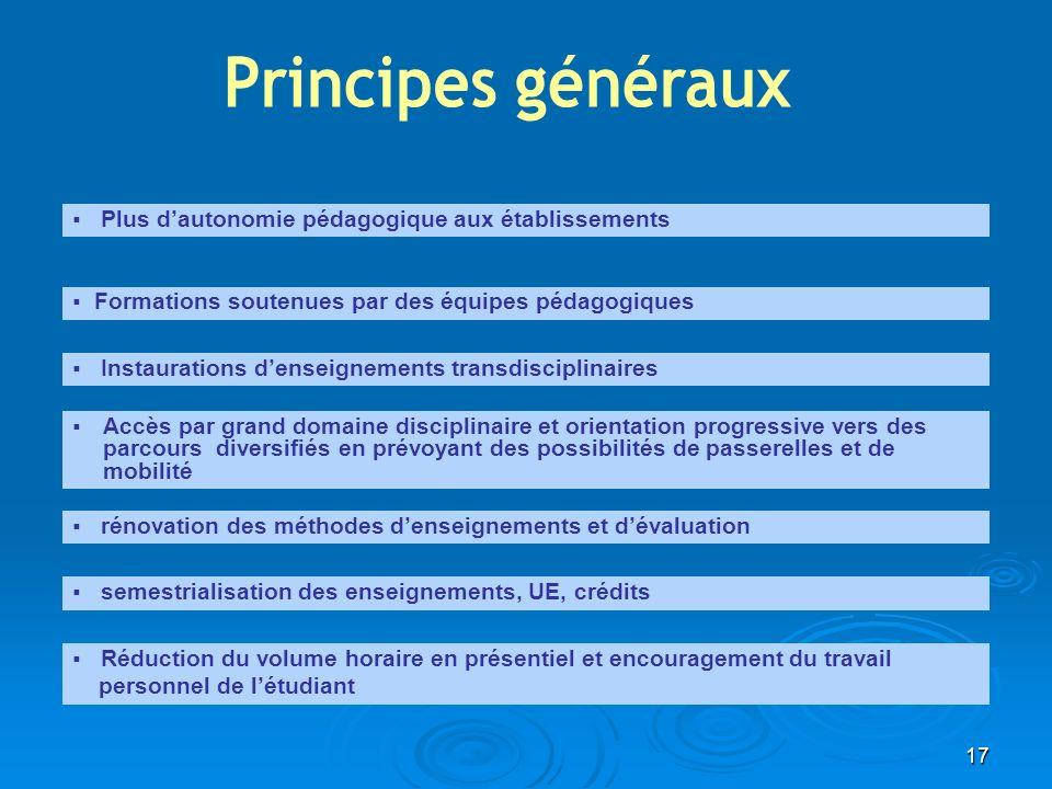 Principes généraux Plus d'autonomie pédagogique aux établissements