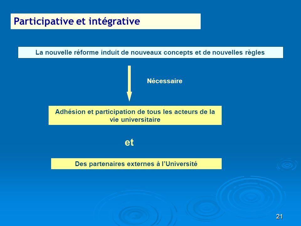 Participative et intégrative