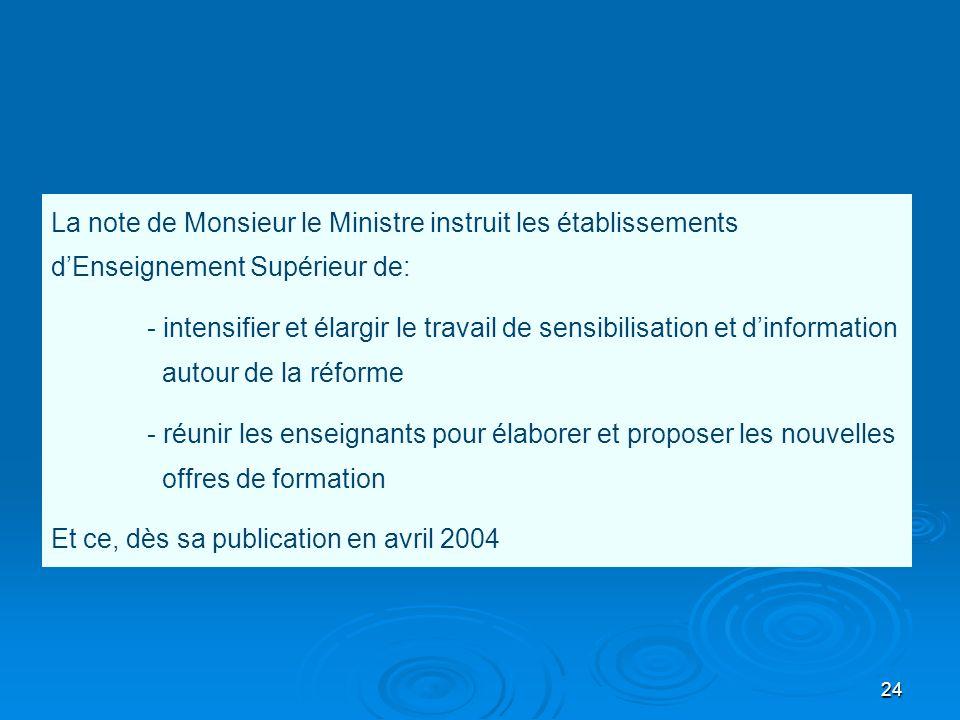 La note de Monsieur le Ministre instruit les établissements d'Enseignement Supérieur de: