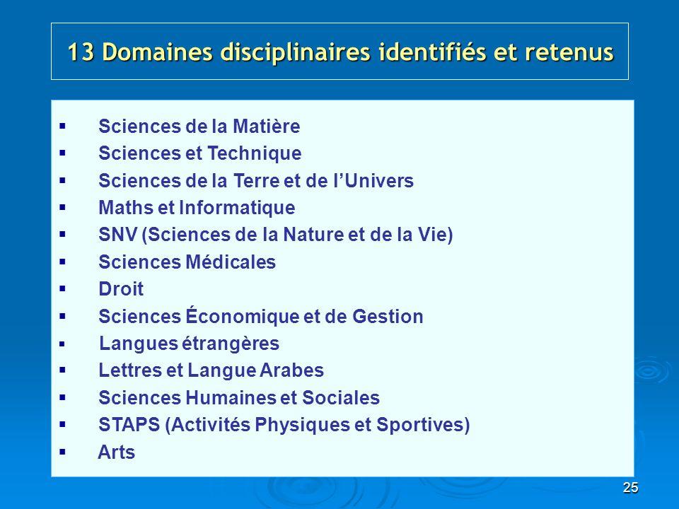13 Domaines disciplinaires identifiés et retenus