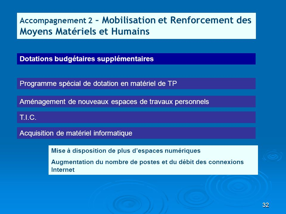 Accompagnement 2 – Mobilisation et Renforcement des Moyens Matériels et Humains