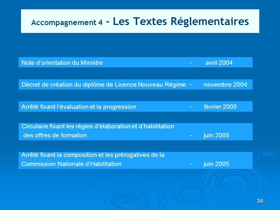 Accompagnement 4 - Les Textes Réglementaires