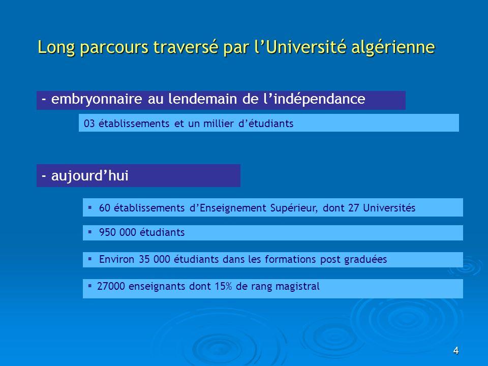 Long parcours traversé par l'Université algérienne