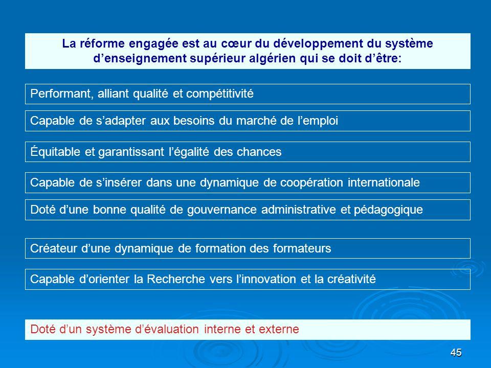 La réforme engagée est au cœur du développement du système d'enseignement supérieur algérien qui se doit d'être: