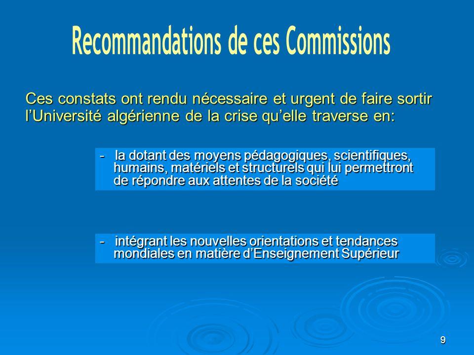 Recommandations de ces Commissions