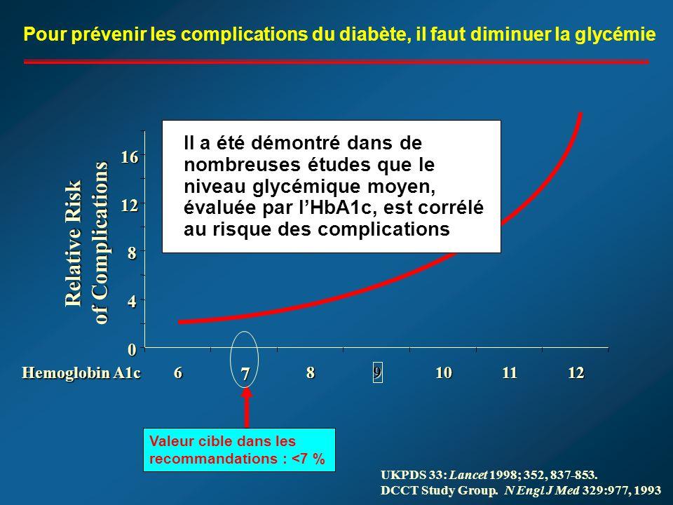 Pour prévenir les complications du diabète, il faut diminuer la glycémie
