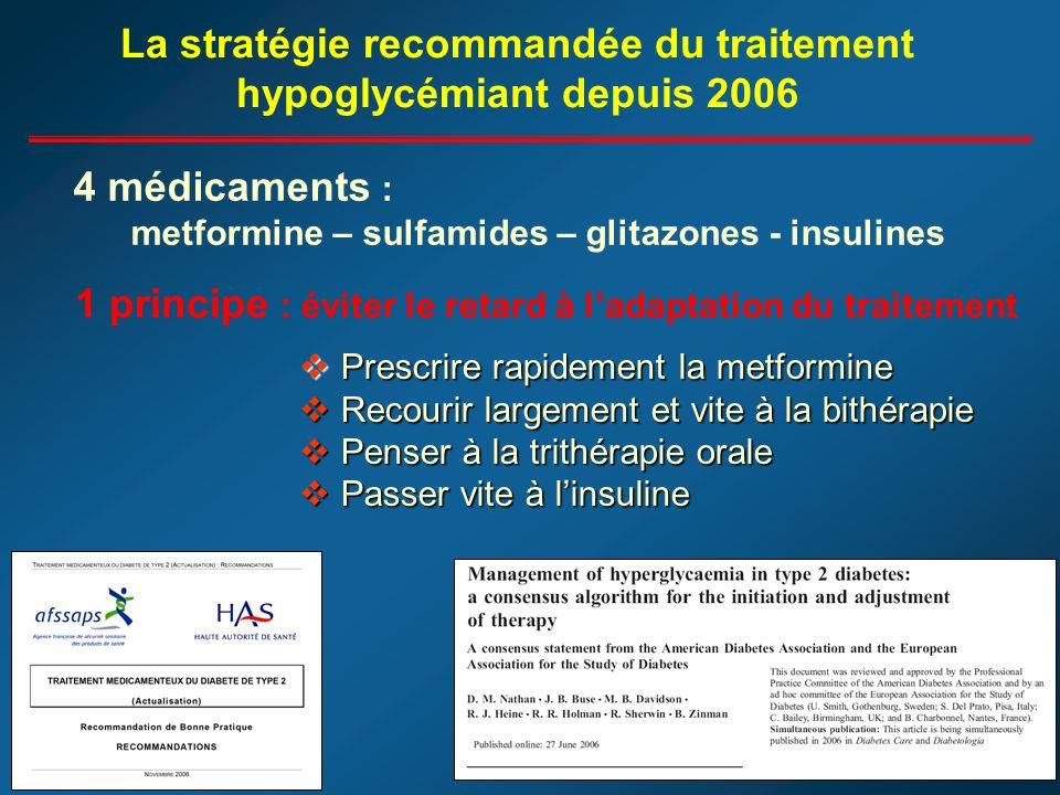 La stratégie recommandée du traitement hypoglycémiant depuis 2006