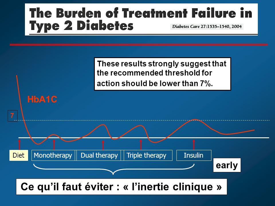 Ce qu'il faut éviter : « l'inertie clinique »