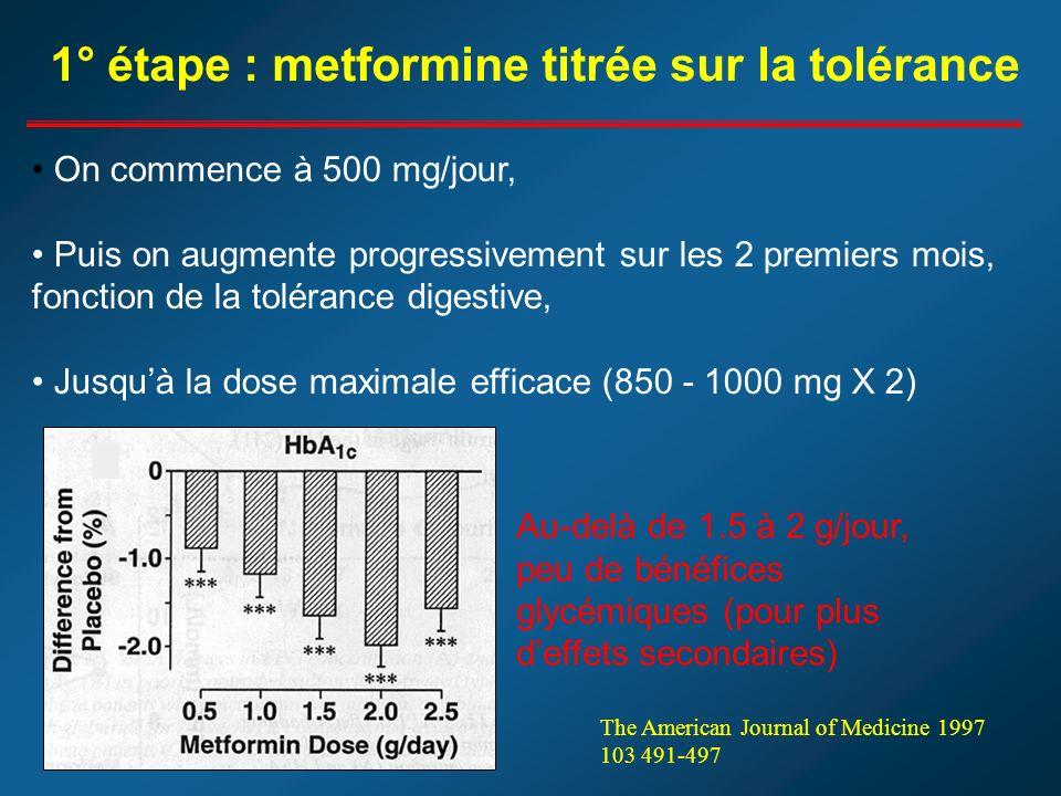 1° étape : metformine titrée sur la tolérance