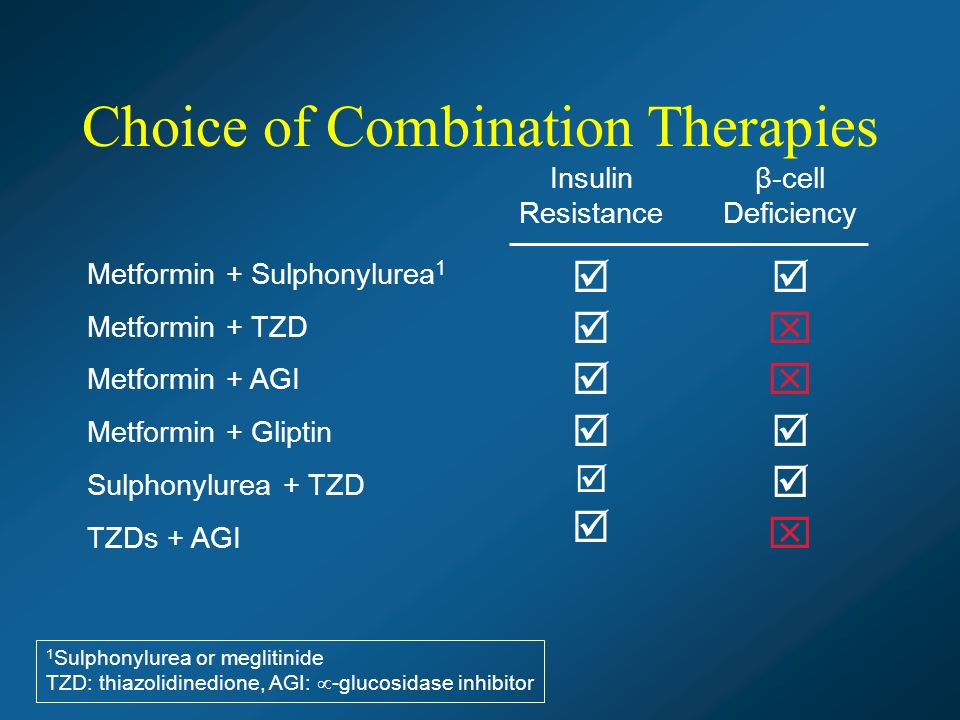 Choice of Combination Therapies