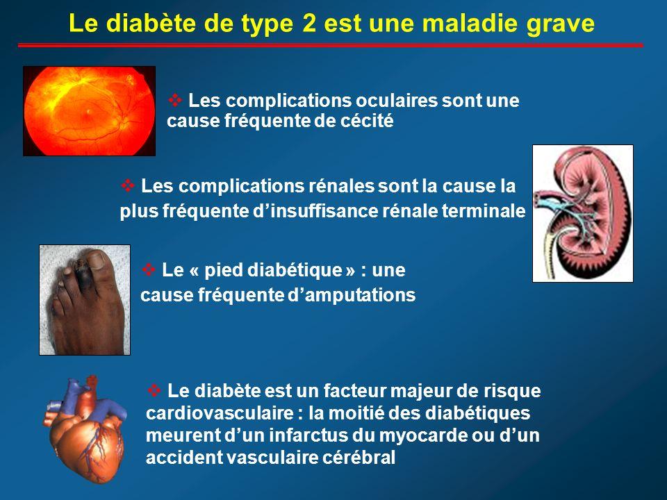 Le diabète de type 2 est une maladie grave