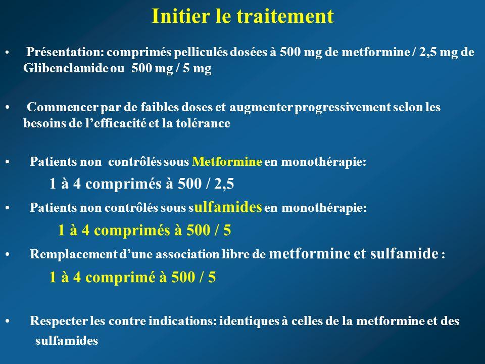 Initier le traitement 1 à 4 comprimés à 500 / 5