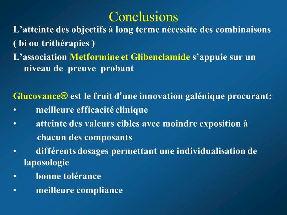 Conclusions L'atteinte des objectifs à long terme nécessite des combinaisons. ( bi ou trithérapies )