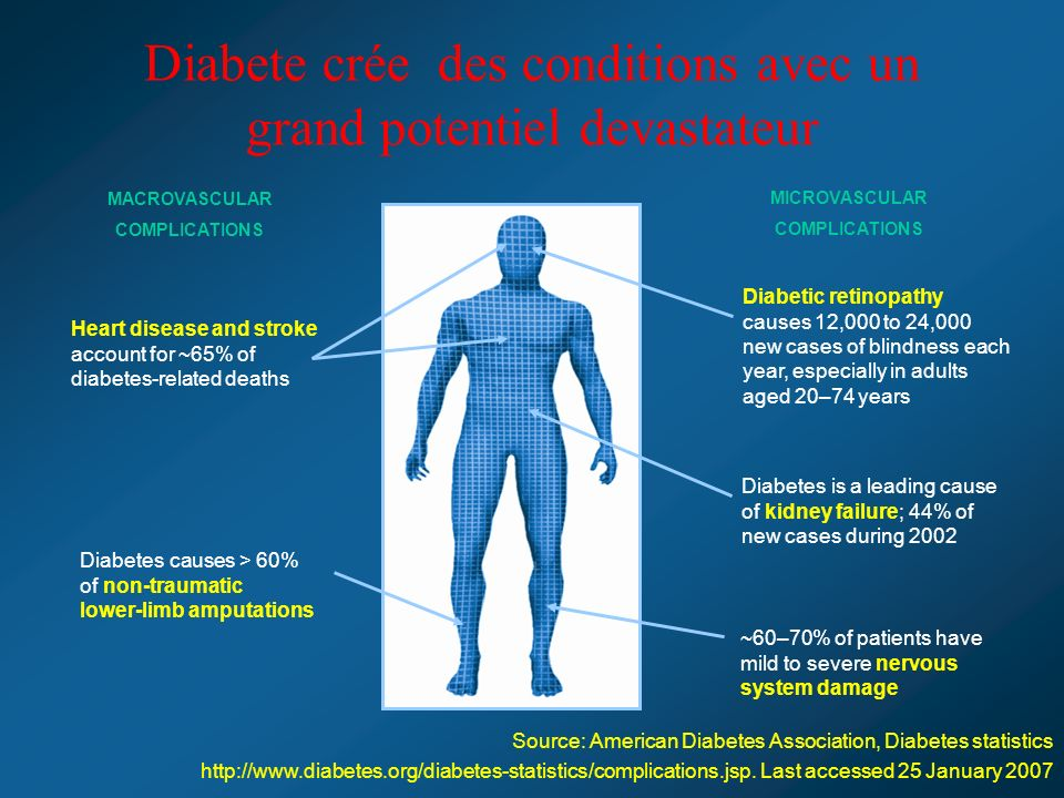 Diabete crée des conditions avec un grand potentiel devastateur