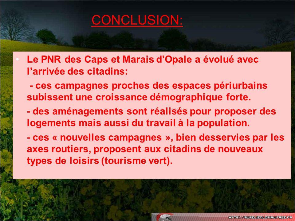 CONCLUSION: Le PNR des Caps et Marais d'Opale a évolué avec l'arrivée des citadins: