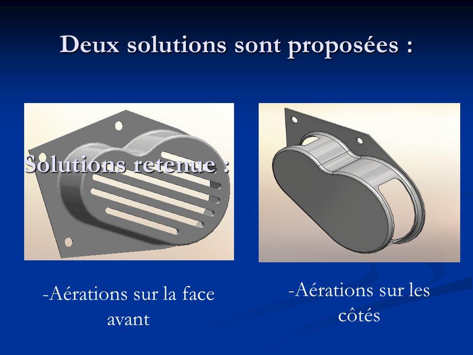 Deux solutions sont proposées :