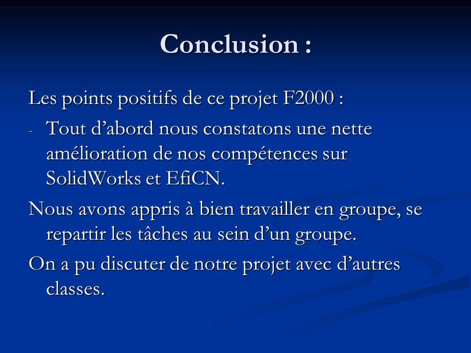 Conclusion : Les points positifs de ce projet F2000 :