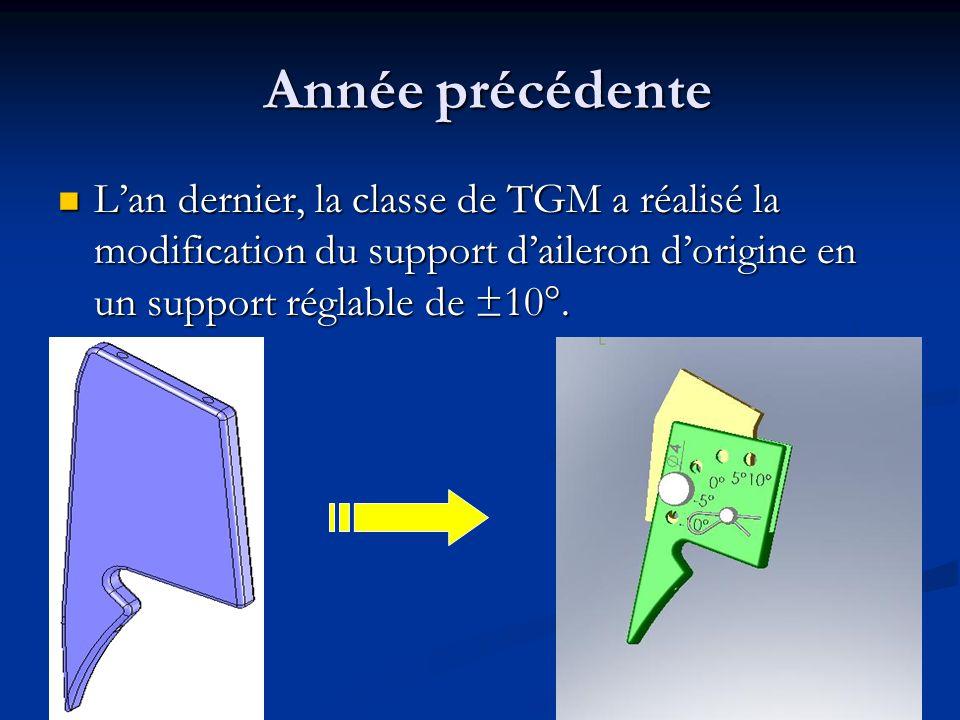 Année précédente L'an dernier, la classe de TGM a réalisé la modification du support d'aileron d'origine en un support réglable de ±10°.