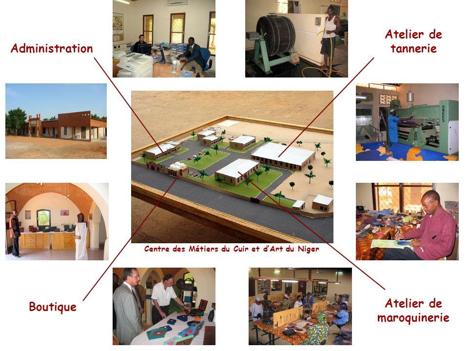 Centre des Métiers du Cuir et d'Art du Niger Atelier de maroquinerie