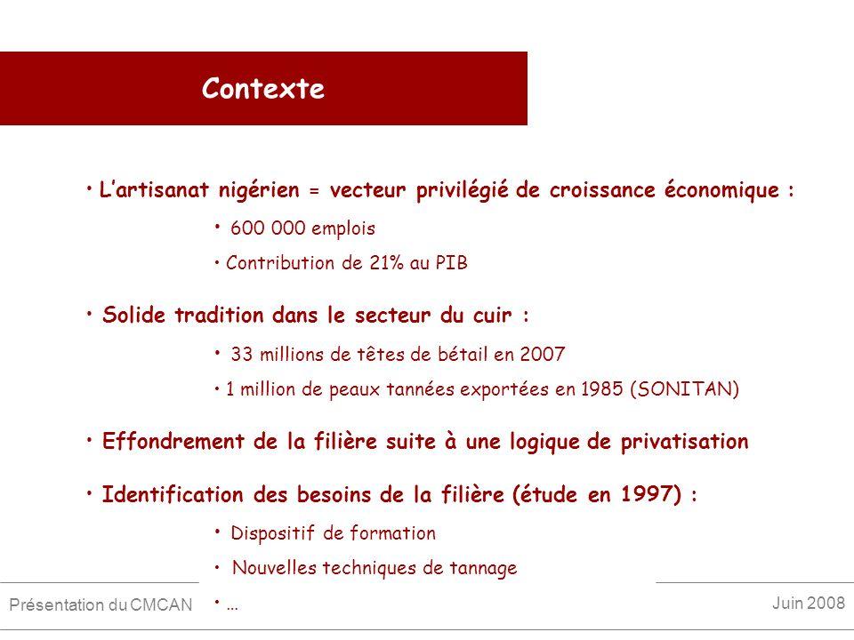 Contexte L'artisanat nigérien = vecteur privilégié de croissance économique : 600 000 emplois. Contribution de 21% au PIB.