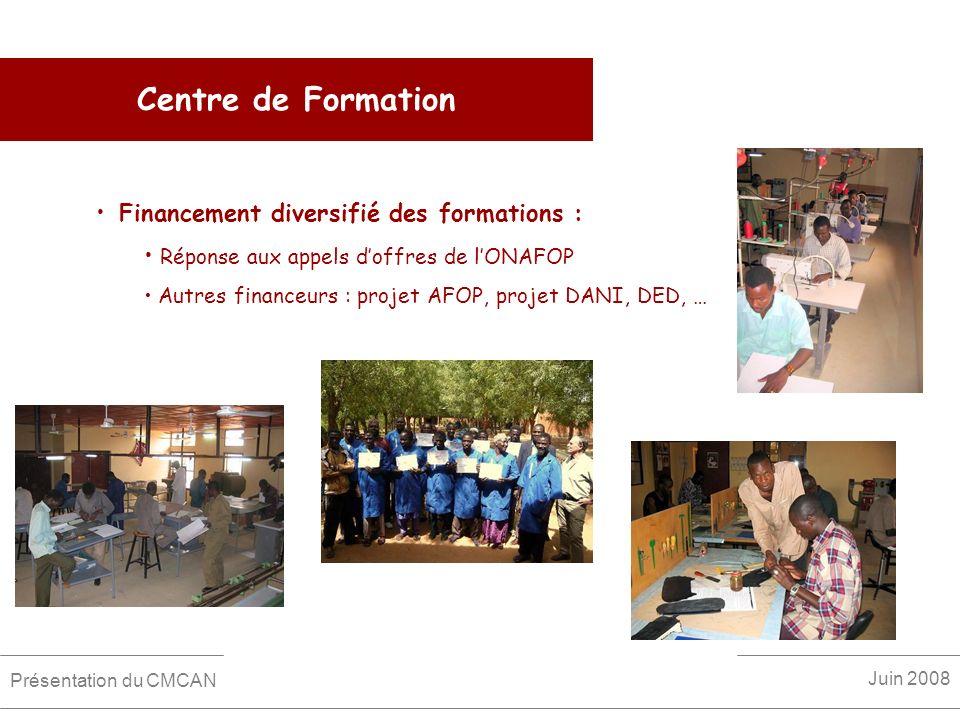 Centre de Formation Financement diversifié des formations :